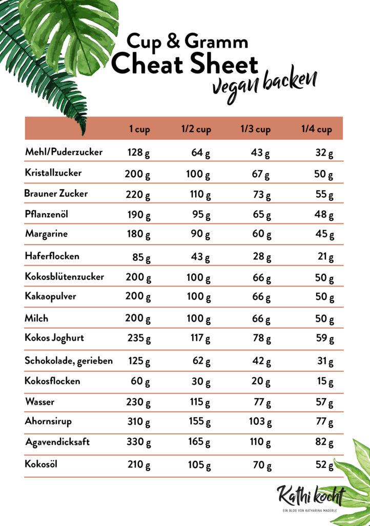 cup gram cheat sheet vegan backen